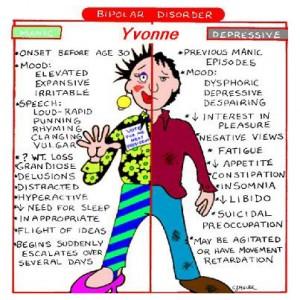 autodiagnosi-bipolare6-300x300 Quando è vera «depressione bipolare»